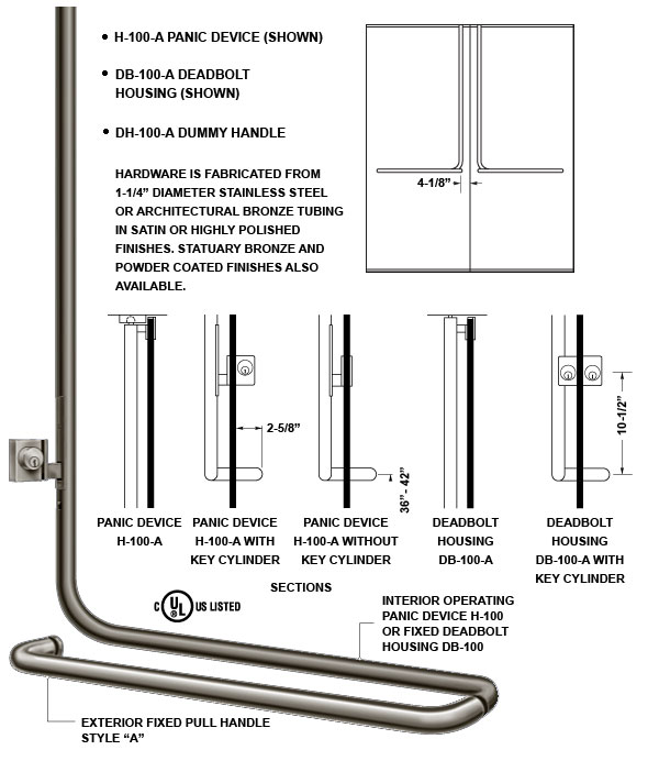 Crl Blumcraft Architectural Glass Doors Panic Devices